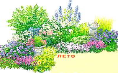Цветник непрерывного цветения с весны