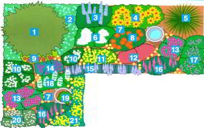 Многосезонный цветник для вашего сада