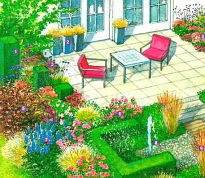 Схема цветника возле террасы